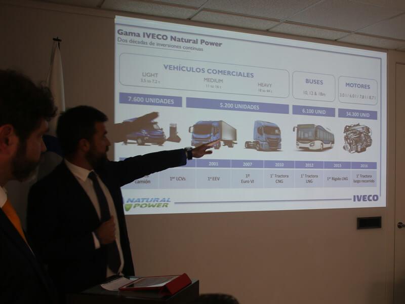 Presentación IVECO sobre gas vehicular